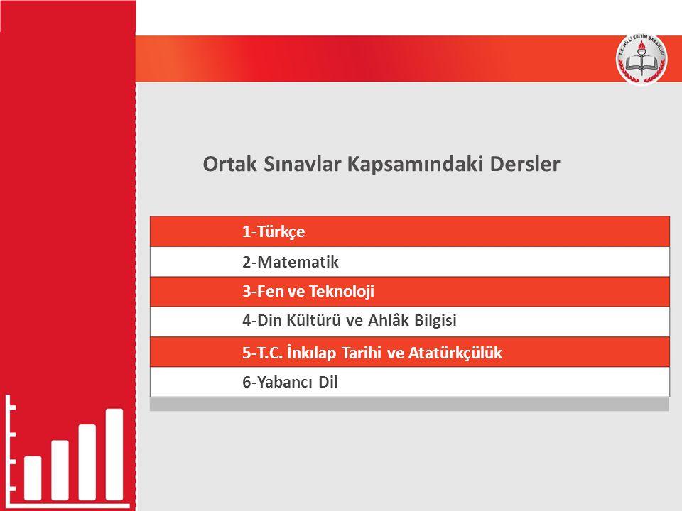 Ortak Sınavlar Kapsamındaki Dersler 1-Türkçe 2-Matematik 3-Fen ve Teknoloji 4-Din Kültürü ve Ahlâk Bilgisi 5-T.C.