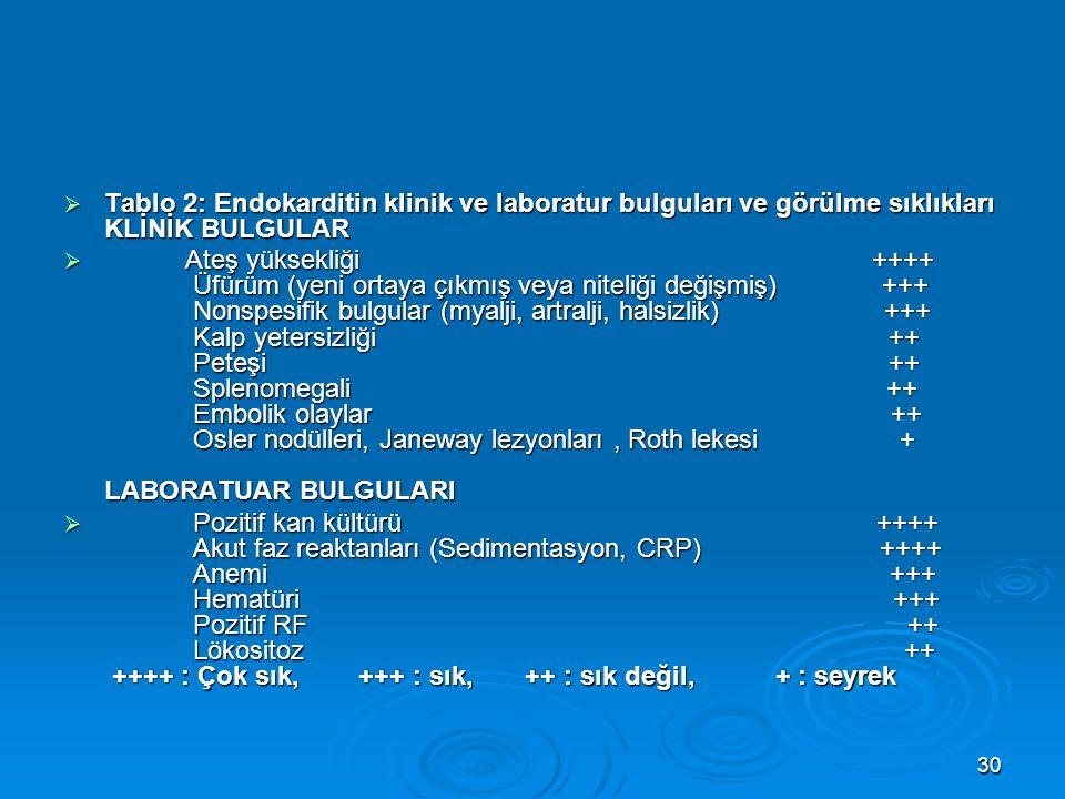 30  Tablo 2: Endokarditin klinik ve laboratur bulguları ve görülme sıklıkları KLİNİK BULGULAR  Tablo 2: Endokarditin klinik ve laboratur bulguları v