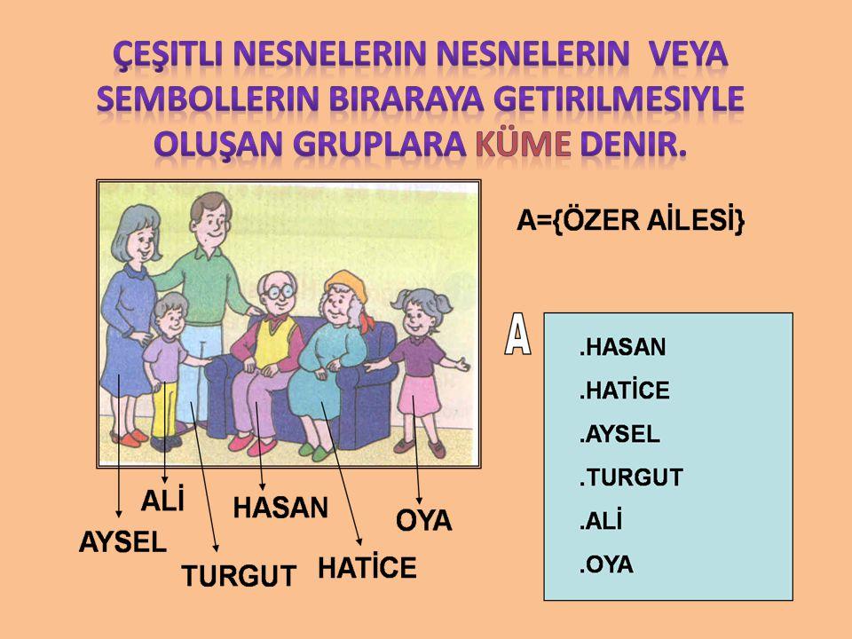 Ali Hasan Oya Aysel Turgut Hatice Kümeler isimlendirilirken büyük harfler kullanılmalıdır Kümenin elamanları ise küçük Harflerle ifade edilir ve önüne Nokta Konulur İfadesi Ali'nin A kümesinin elamanı olduğunu gösterir