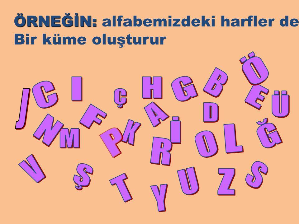 Kümelerin Gösterimi 1 Şema ile Gösterimi Bir kümeyi şema ile göstermek için; Kapalı bir eğri çizer,dışına büyük harflerden Biri ile kümenin ismini yazarız