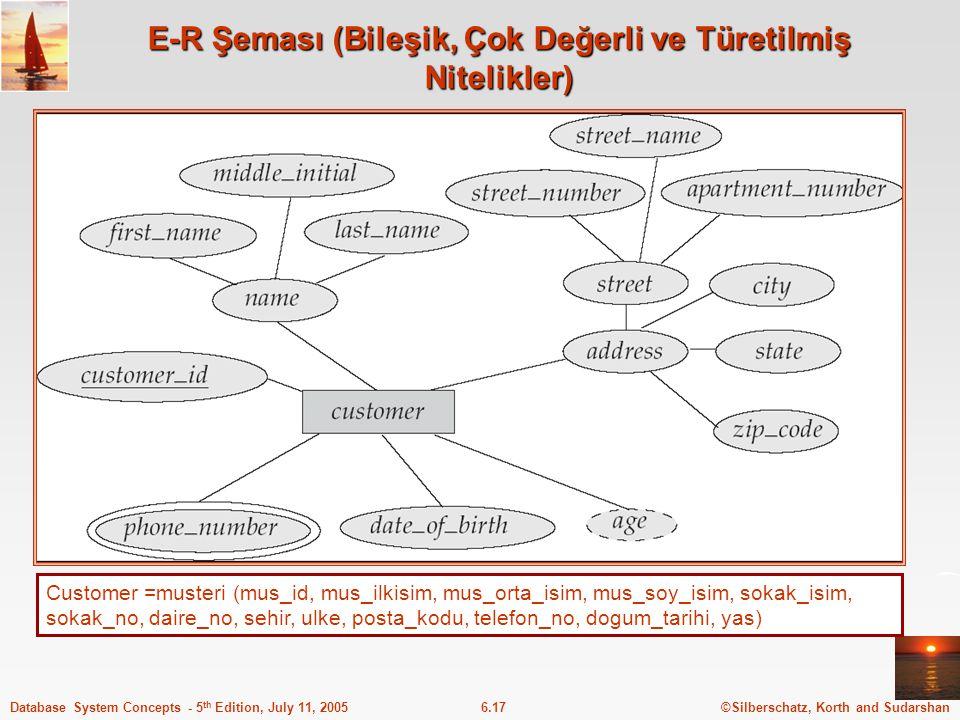 ©Silberschatz, Korth and Sudarshan6.17Database System Concepts - 5 th Edition, July 11, 2005 E-R Şeması (Bileşik, Çok Değerli ve Türetilmiş Nitelikler