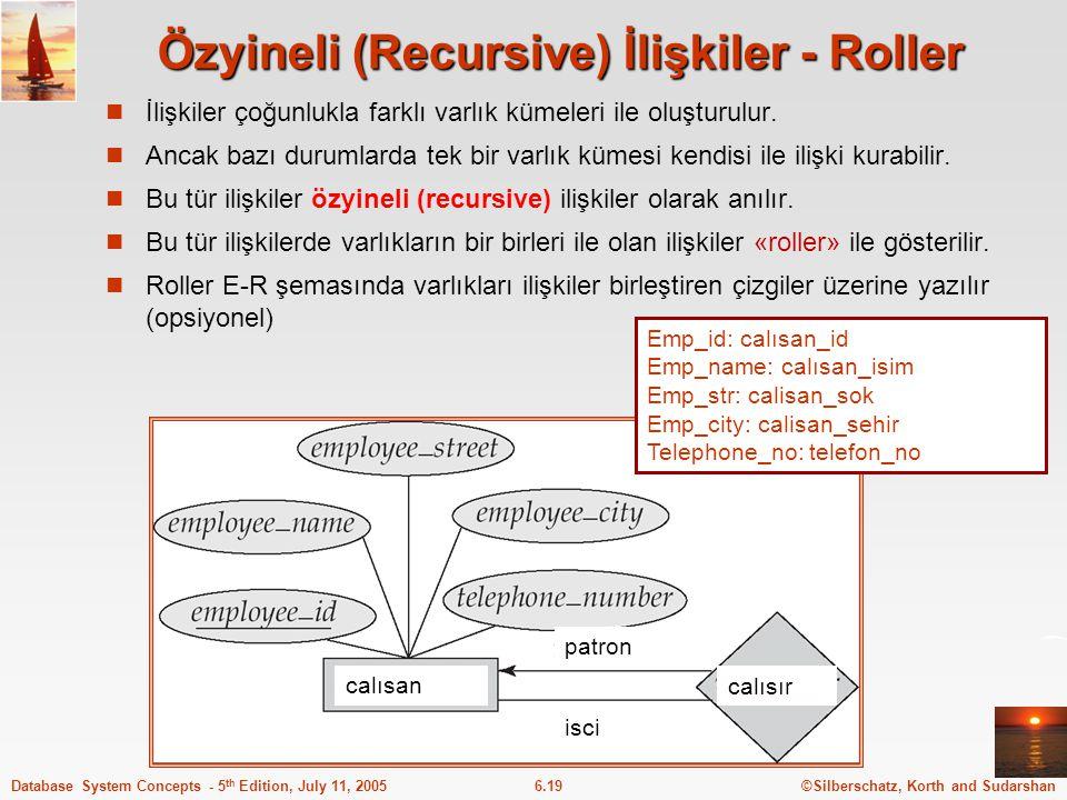 ©Silberschatz, Korth and Sudarshan6.19Database System Concepts - 5 th Edition, July 11, 2005 Özyineli (Recursive) İlişkiler - Roller İlişkiler çoğunlu