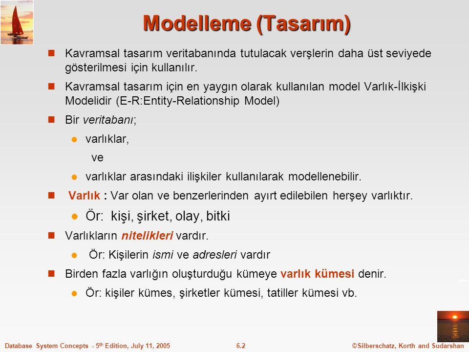 ©Silberschatz, Korth and Sudarshan6.2Database System Concepts - 5 th Edition, July 11, 2005 Modelleme (Tasarım) Kavramsal tasarım veritabanında tutula