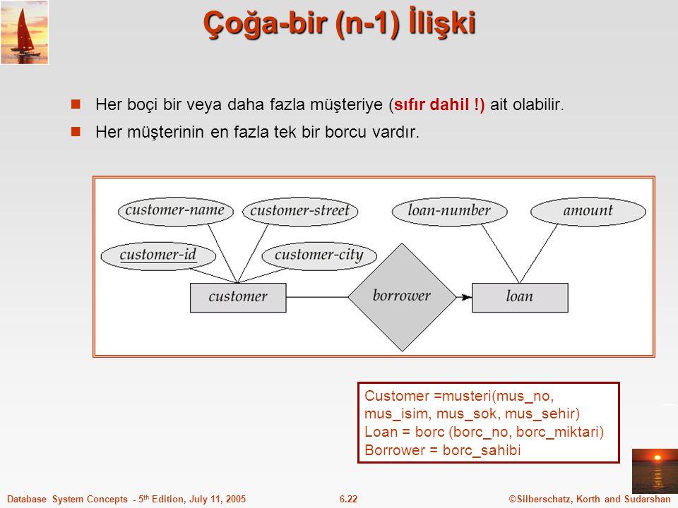 ©Silberschatz, Korth and Sudarshan6.22Database System Concepts - 5 th Edition, July 11, 2005 Çoğa-bir (n-1) İlişki Her boçi bir veya daha fazla müşter