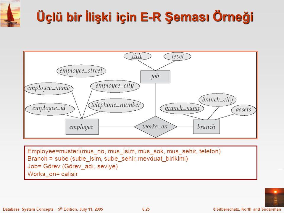 ©Silberschatz, Korth and Sudarshan6.25Database System Concepts - 5 th Edition, July 11, 2005 Üçlü bir İlişki için E-R Şeması Örneği Employee=musteri(m