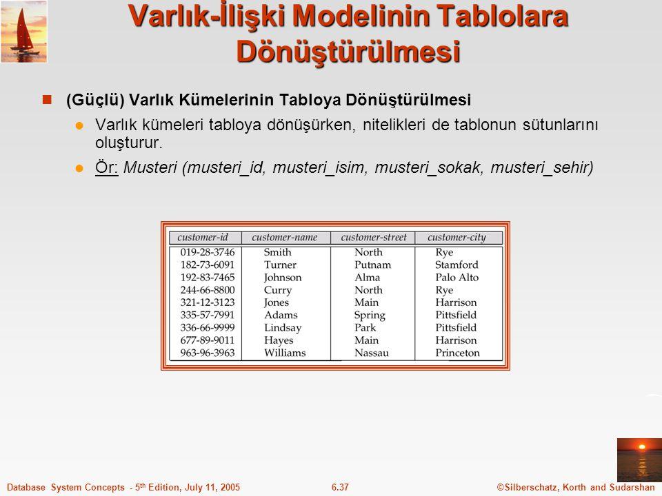 ©Silberschatz, Korth and Sudarshan6.37Database System Concepts - 5 th Edition, July 11, 2005 Varlık-İlişki Modelinin Tablolara Dönüştürülmesi (Güçlü)