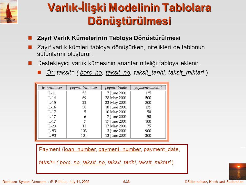 ©Silberschatz, Korth and Sudarshan6.38Database System Concepts - 5 th Edition, July 11, 2005 Varlık-İlişki Modelinin Tablolara Dönüştürülmesi Zayıf Va