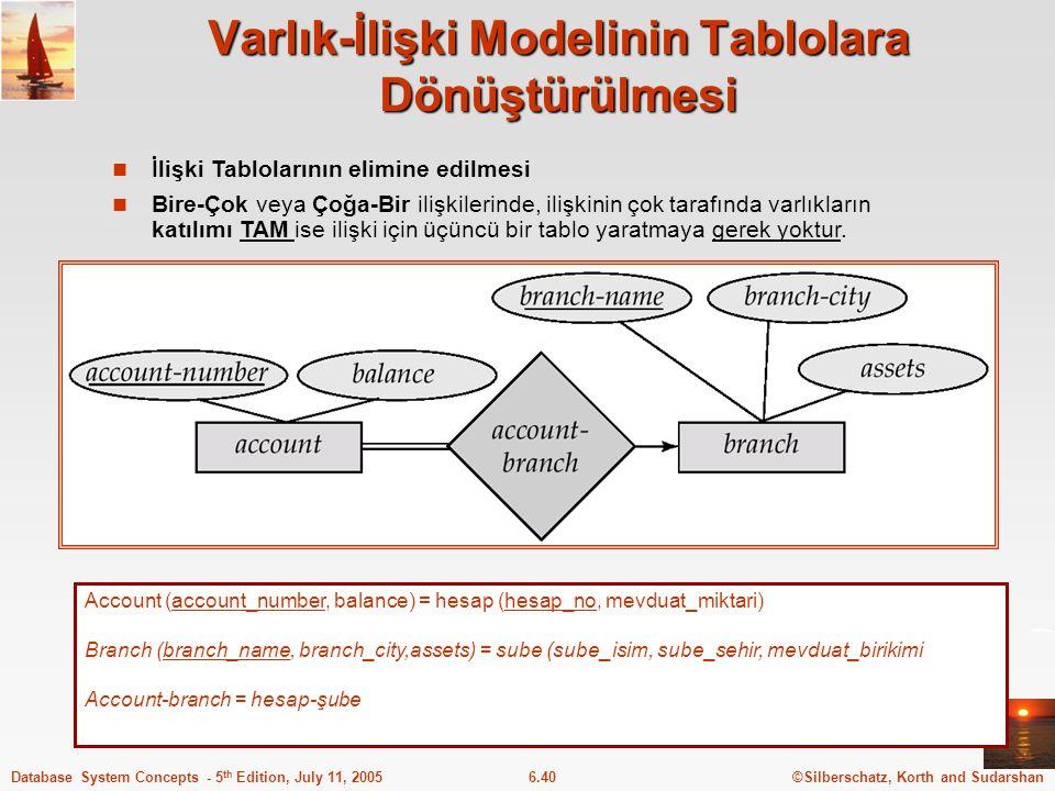 ©Silberschatz, Korth and Sudarshan6.40Database System Concepts - 5 th Edition, July 11, 2005 Varlık-İlişki Modelinin Tablolara Dönüştürülmesi İlişki T