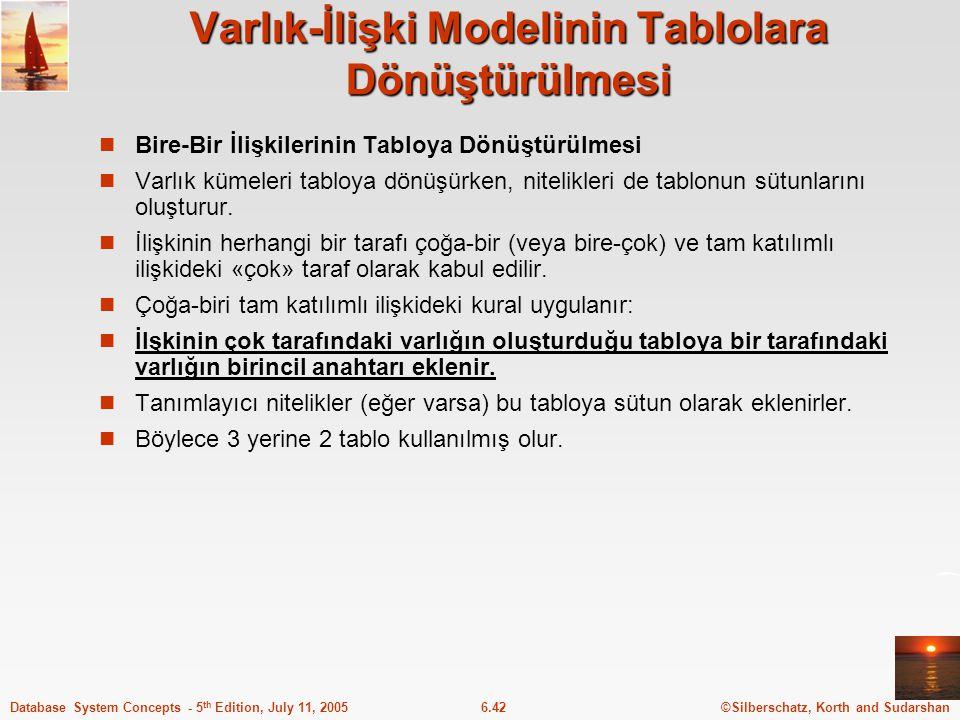 ©Silberschatz, Korth and Sudarshan6.42Database System Concepts - 5 th Edition, July 11, 2005 Varlık-İlişki Modelinin Tablolara Dönüştürülmesi Bire-Bir