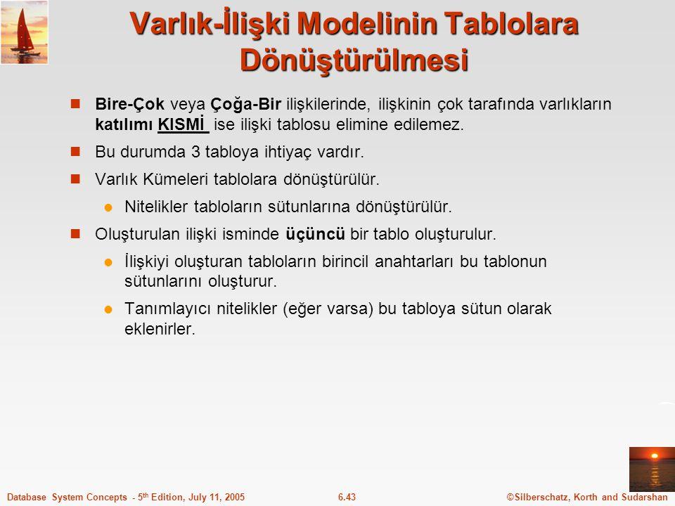 ©Silberschatz, Korth and Sudarshan6.43Database System Concepts - 5 th Edition, July 11, 2005 Varlık-İlişki Modelinin Tablolara Dönüştürülmesi Bire-Çok