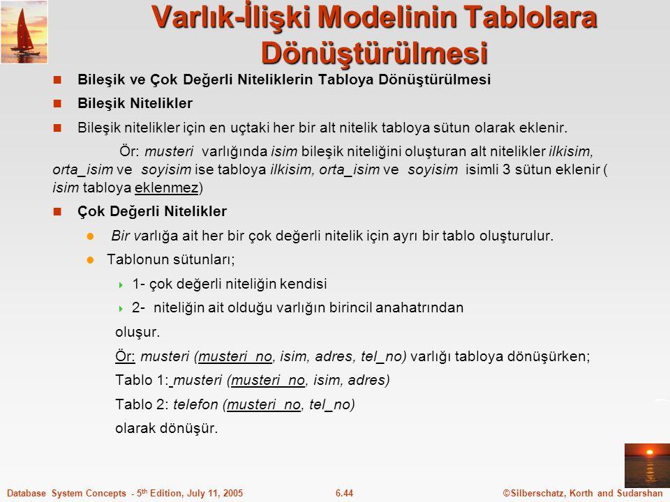 ©Silberschatz, Korth and Sudarshan6.44Database System Concepts - 5 th Edition, July 11, 2005 Varlık-İlişki Modelinin Tablolara Dönüştürülmesi Bileşik