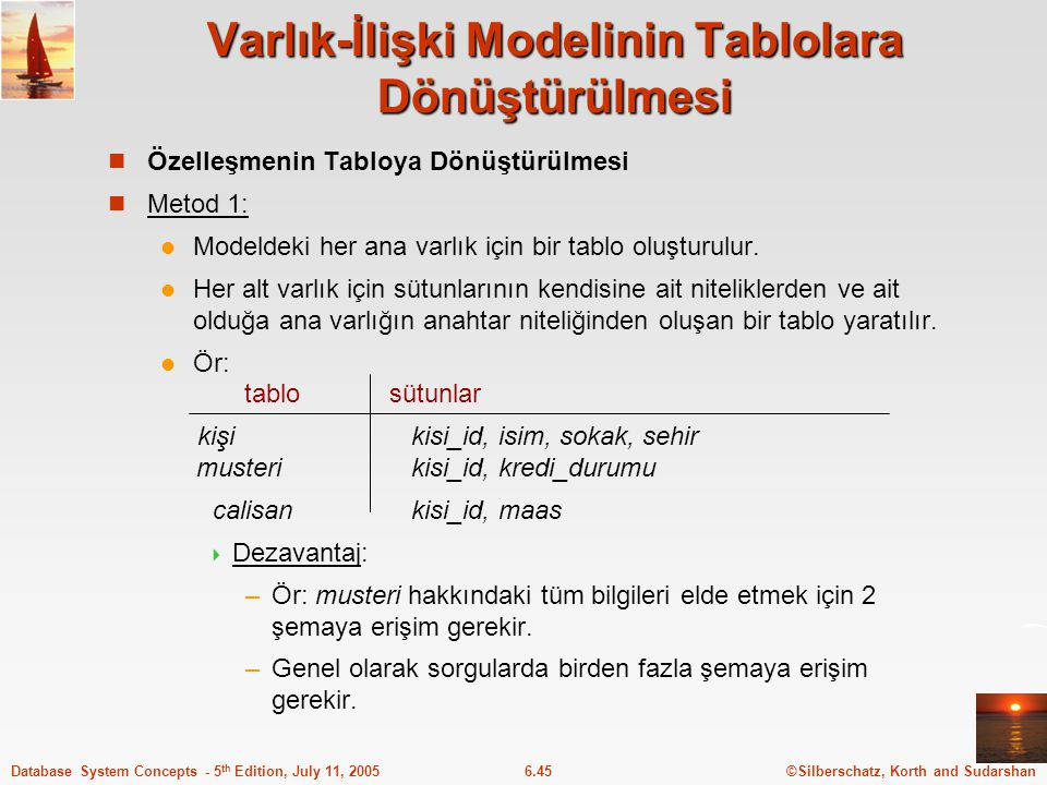 ©Silberschatz, Korth and Sudarshan6.45Database System Concepts - 5 th Edition, July 11, 2005 Varlık-İlişki Modelinin Tablolara Dönüştürülmesi Özelleşm