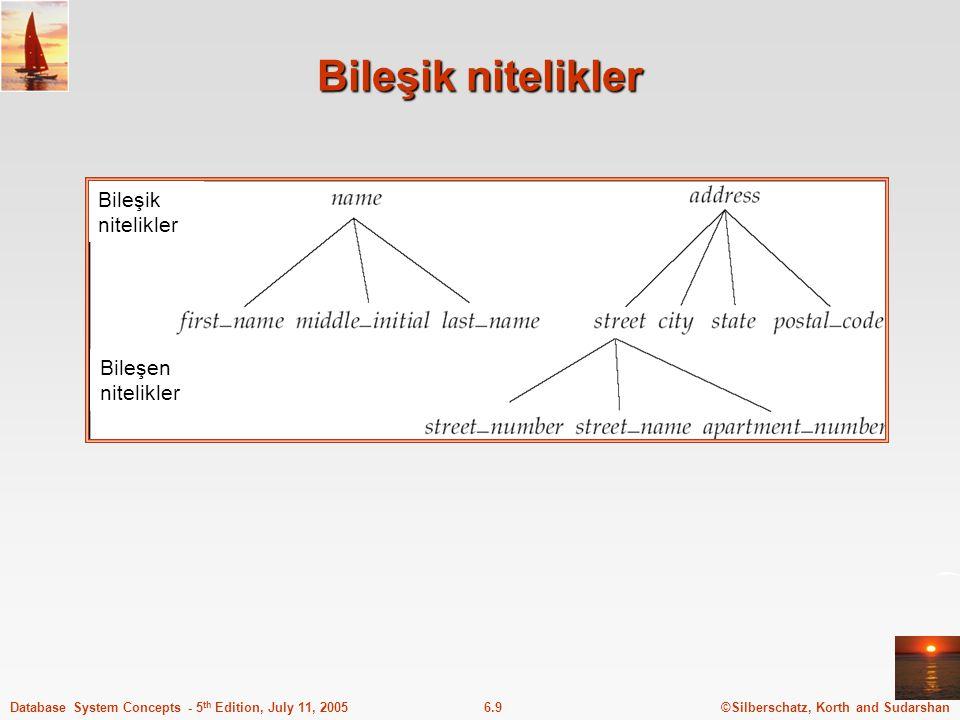 ©Silberschatz, Korth and Sudarshan6.9Database System Concepts - 5 th Edition, July 11, 2005 Bileşik nitelikler Bileşen nitelikler