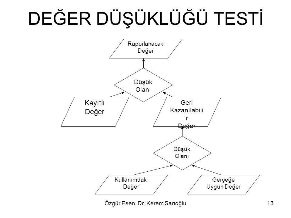 Özgür Esen, Dr. Kerem Sarıoğlu13 DEĞER DÜŞÜKLÜĞÜ TESTİ Kullanımdaki Değer Gerçeğe Uygun Değer Düşük Olanı Geri Kazanılabili r Değer Kayıtlı Değer Düşü