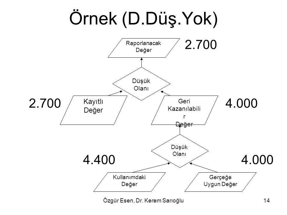 Özgür Esen, Dr. Kerem Sarıoğlu14 Örnek (D.Düş.Yok) Kullanımdaki Değer Gerçeğe Uygun Değer Düşük Olanı Geri Kazanılabili r Değer Kayıtlı Değer Düşük Ol