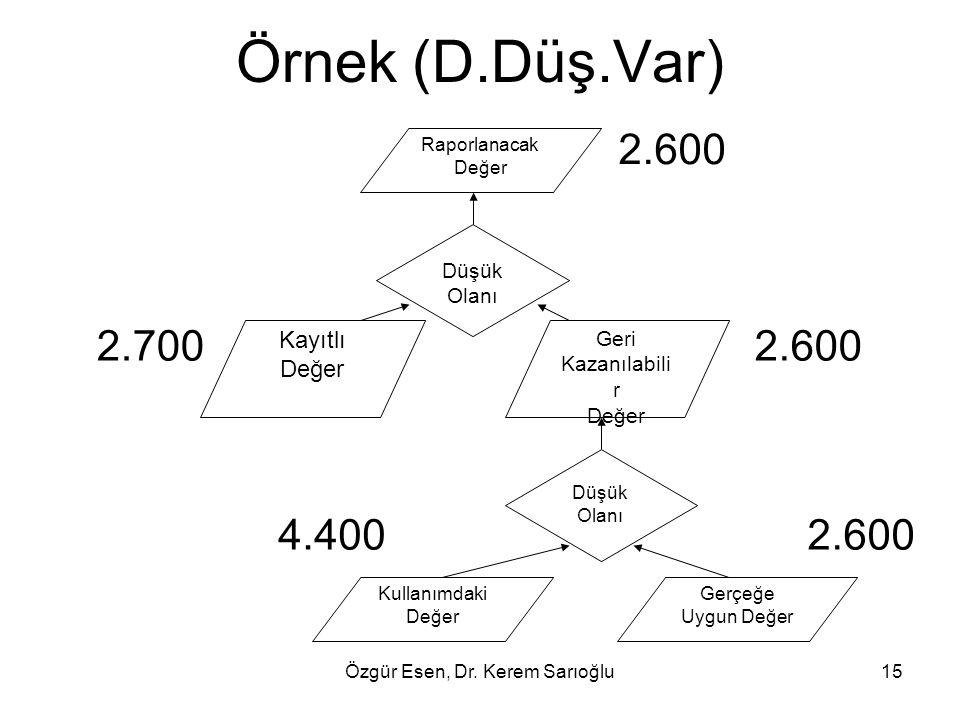 Özgür Esen, Dr. Kerem Sarıoğlu15 Örnek (D.Düş.Var) Kullanımdaki Değer Gerçeğe Uygun Değer Düşük Olanı Geri Kazanılabili r Değer Kayıtlı Değer Düşük Ol