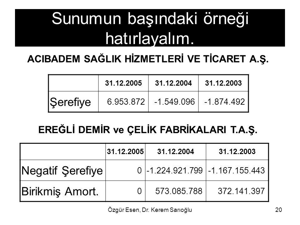 Özgür Esen, Dr. Kerem Sarıoğlu20 Sunumun başındaki örneği hatırlayalım. ACIBADEM SAĞLIK HİZMETLERİ VE TİCARET A.Ş. 31.12.200531.12.200431.12.2003 Şere