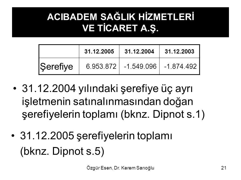 Özgür Esen, Dr. Kerem Sarıoğlu21 ACIBADEM SAĞLIK HİZMETLERİ VE TİCARET A.Ş. 31.12.200531.12.200431.12.2003 Şerefiye 6.953.872-1.549.096-1.874.492 31.1