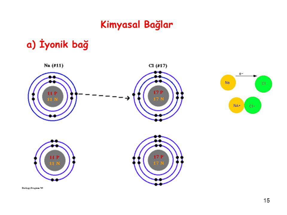 15 Kimyasal Bağlar a) İyonik bağ