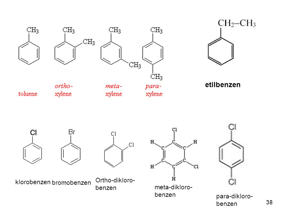38 etilbenzen klorobenzen bromobenzen Ortho-dikloro- benzen meta-dikloro- benzen para-dikloro- benzen