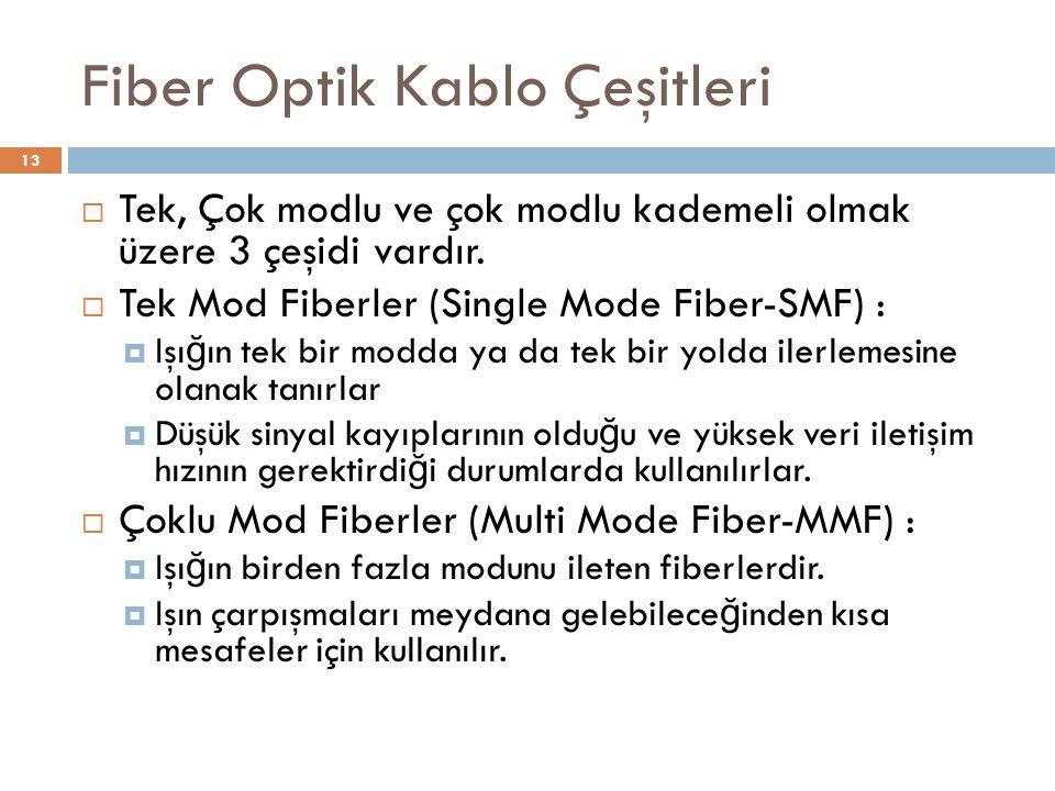 Fiber Optik Kablo Çeşitleri  Tek, Çok modlu ve çok modlu kademeli olmak üzere 3 çeşidi vardır.  Tek Mod Fiberler (Single Mode Fiber-SMF) :  Işı ğ ı