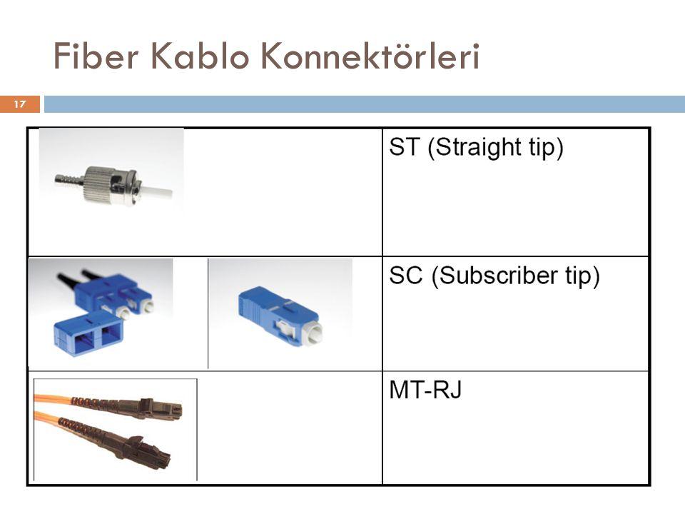 Fiber Kablo Konnektörleri 17