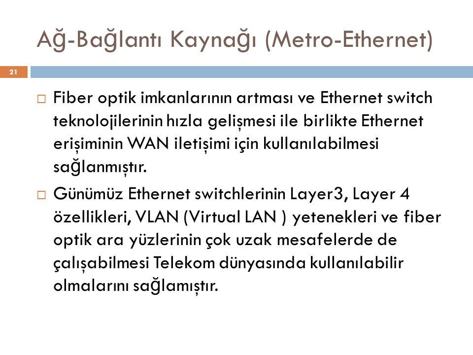 A ğ -Ba ğ lantı Kayna ğ ı (Metro-Ethernet)  Fiber optik imkanlarının artması ve Ethernet switch teknolojilerinin hızla gelişmesi ile birlikte Etherne