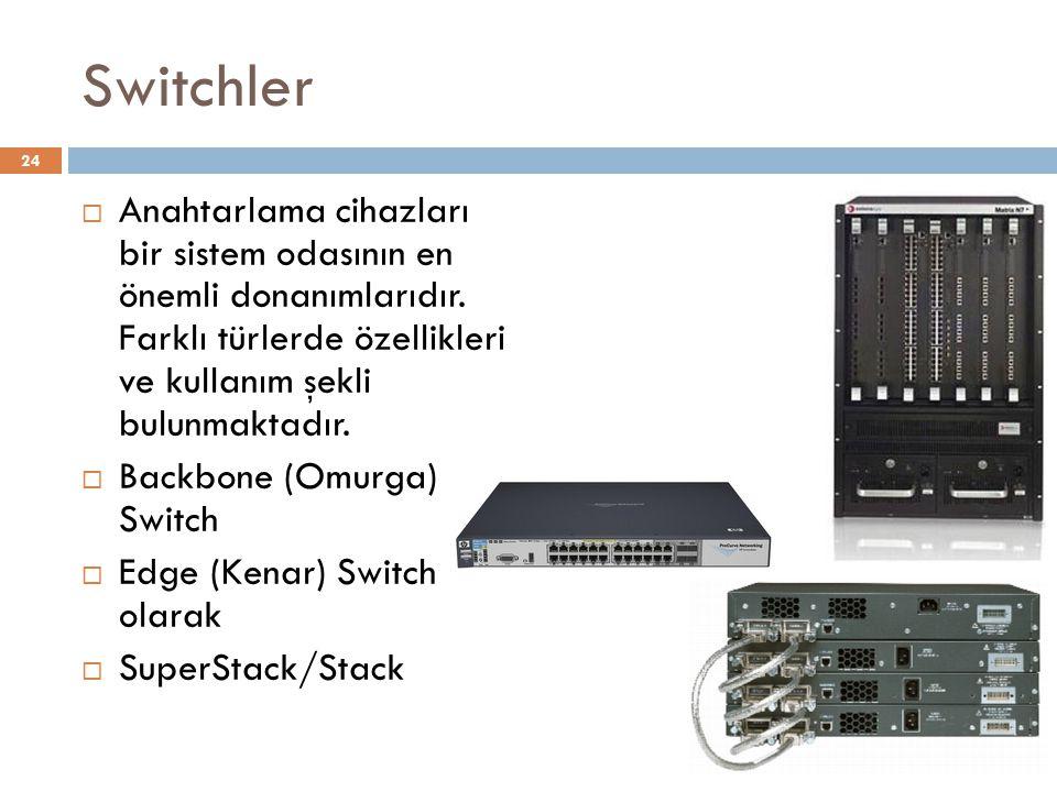 Switchler  Anahtarlama cihazları bir sistem odasının en önemli donanımlarıdır. Farklı türlerde özellikleri ve kullanım şekli bulunmaktadır.  Backbon