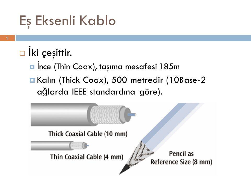 Eş Eksenli Kablo Tipleri 4