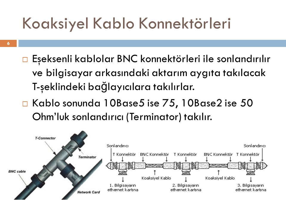 Koaksiyel Kablo Konnektörleri  Eşeksenli kablolar BNC konnektörleri ile sonlandırılır ve bilgisayar arkasındaki aktarım aygıta takılacak T-şeklindeki