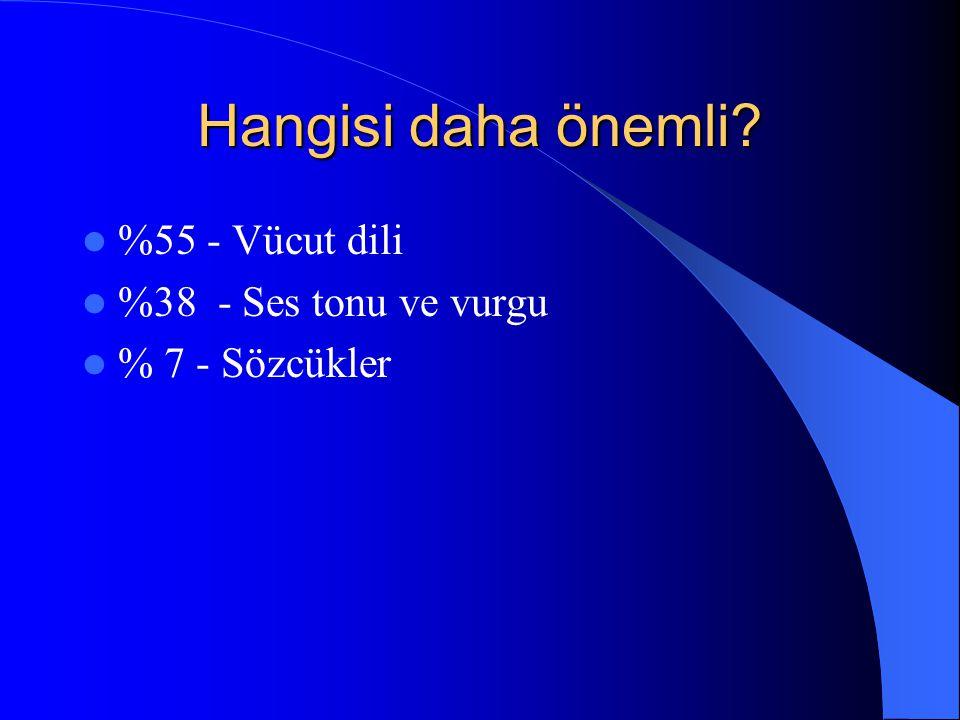 Hangisi daha önemli? %55 - Vücut dili %38 - Ses tonu ve vurgu % 7 - Sözcükler