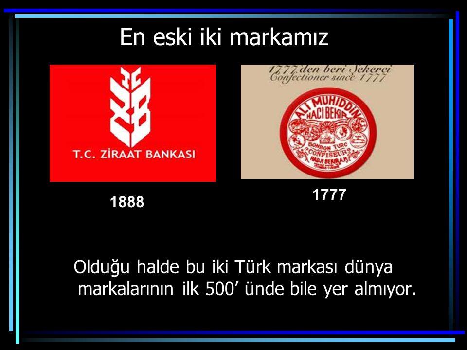En eski iki markamız Olduğu halde bu iki Türk markası dünya markalarının ilk 500' ünde bile yer almıyor. 1888 1777