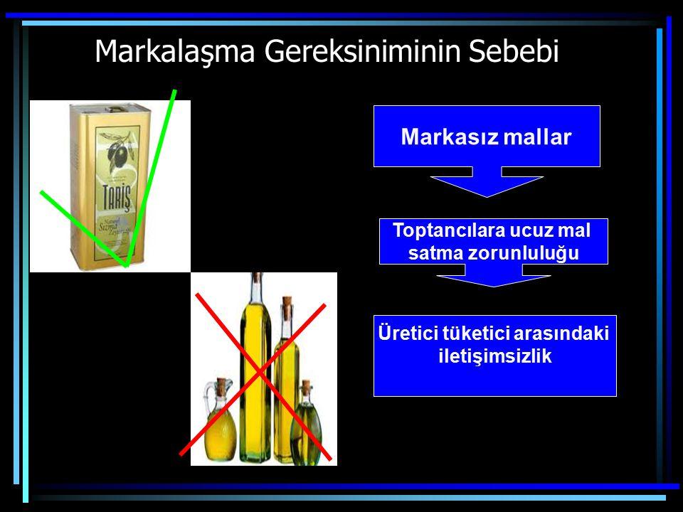 En eski iki markamız Olduğu halde bu iki Türk markası dünya markalarının ilk 500' ünde bile yer almıyor.