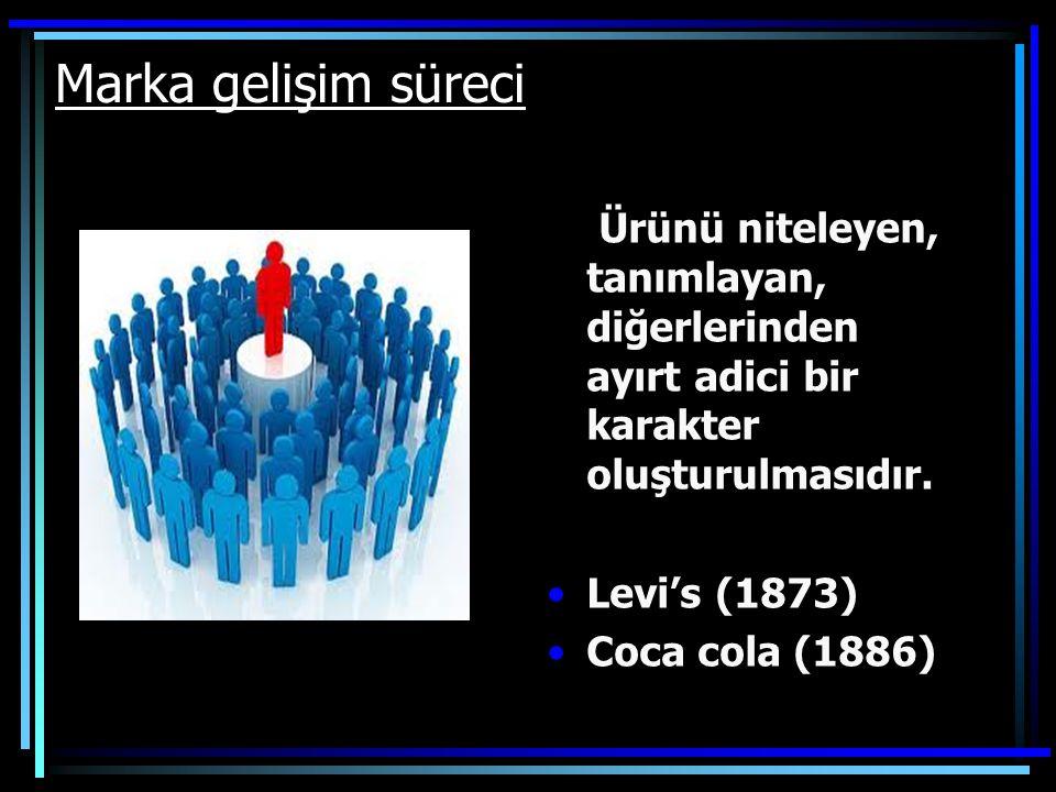 Marka gelişim süreci Ürünü niteleyen, tanımlayan, diğerlerinden ayırt adici bir karakter oluşturulmasıdır. Levi's (1873) Coca cola (1886)