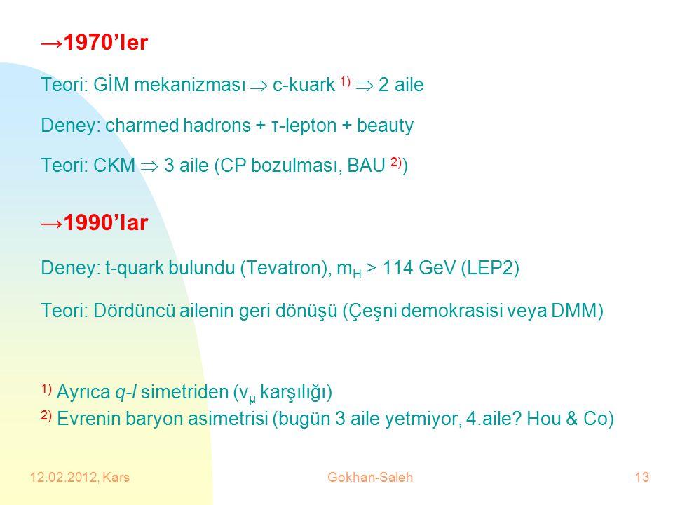 →1970'ler Teori: GİM mekanizması  c-kuark 1)  2 aile Deney: charmed hadrons + τ-lepton + beauty Teori: CKM  3 aile (CP bozulması, BAU 2) ) →1990'la