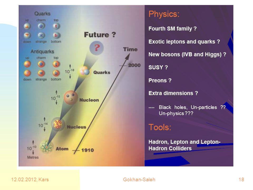 Black holes, Un-particles ?? Un-physics ??? 12.02.2012, Kars18Gokhan-Saleh