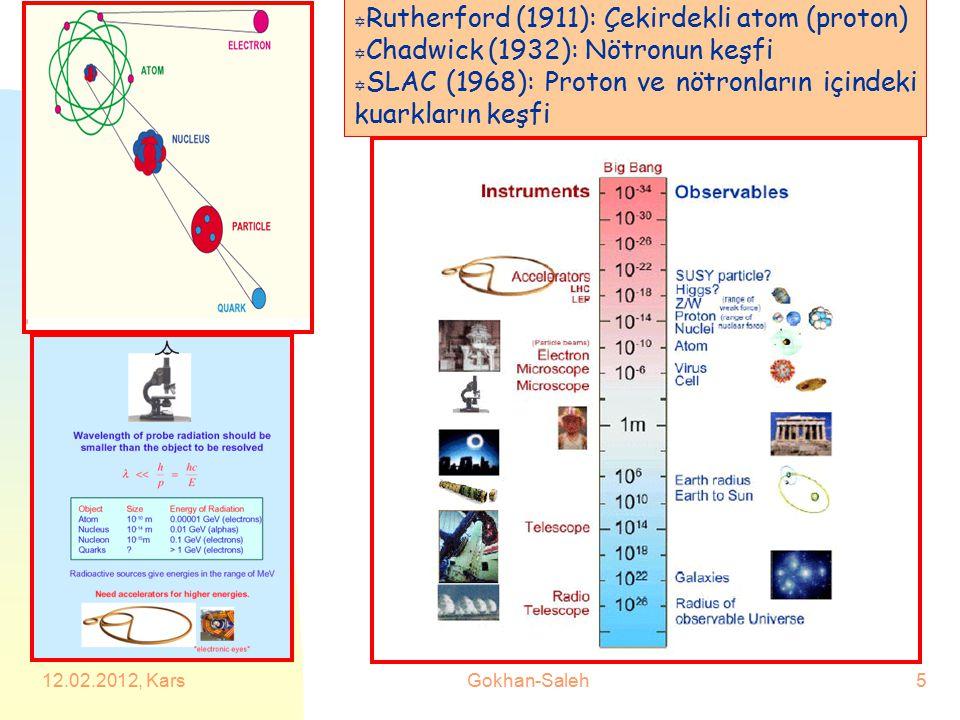 Y Rutherford (1911): Çekirdekli atom (proton) Y Chadwick (1932): Nötronun keşfi Y SLAC (1968): Proton ve nötronların içindeki kuarkların keşfi 12.02.2