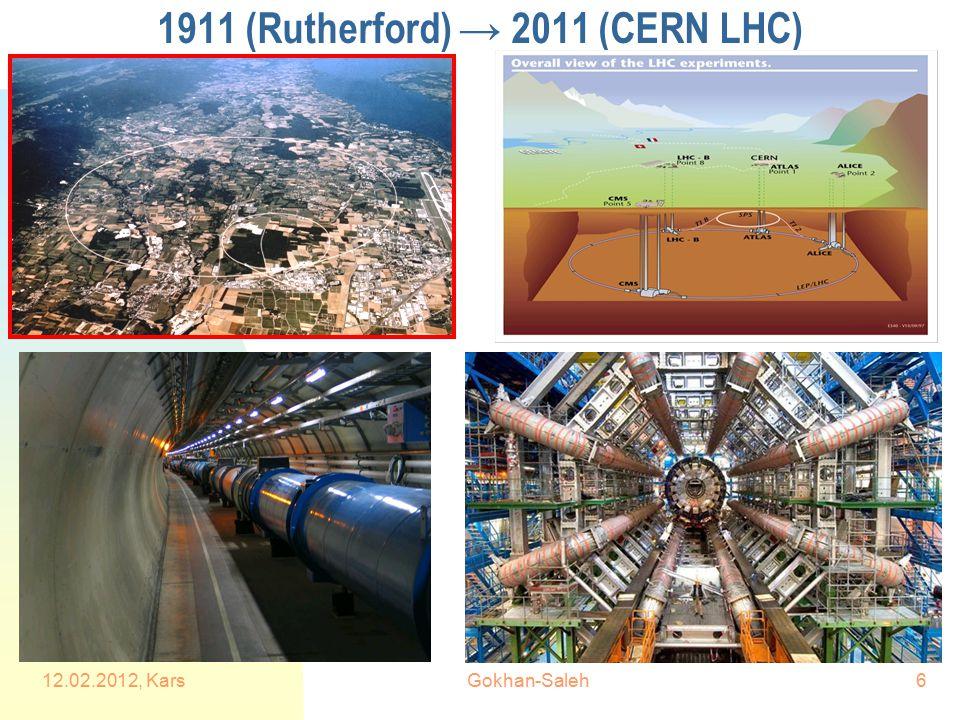 1911 (Rutherford) → 2011 (CERN LHC) 12.02.2012, Kars6Gokhan-Saleh