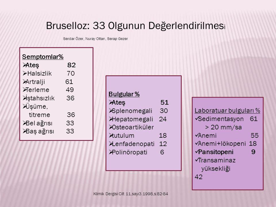 Bruselloz: 33 Olgunun Değerlendirilmes i Semptomlar%  Ateş 82  Halsizlik 70  Artralji 61  Terleme 49  İştahsızlık 36  Üşüme, titreme 36  Bel ağ