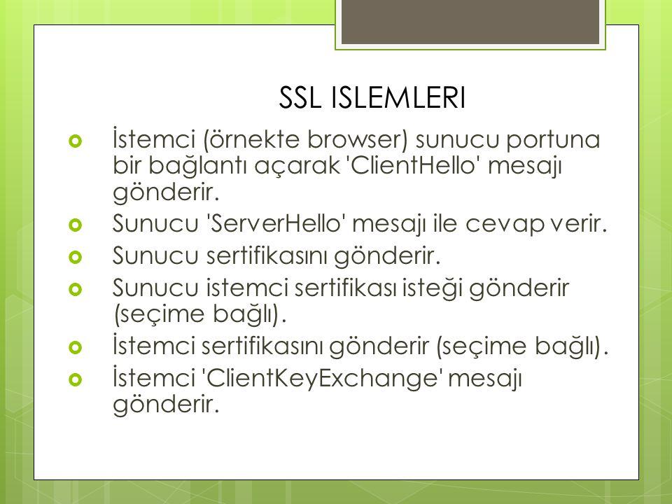 SSL ISLEMLERI  İstemci (örnekte browser) sunucu portuna bir bağlantı açarak 'ClientHello' mesajı gönderir.  Sunucu 'ServerHello' mesajı ile cevap ve
