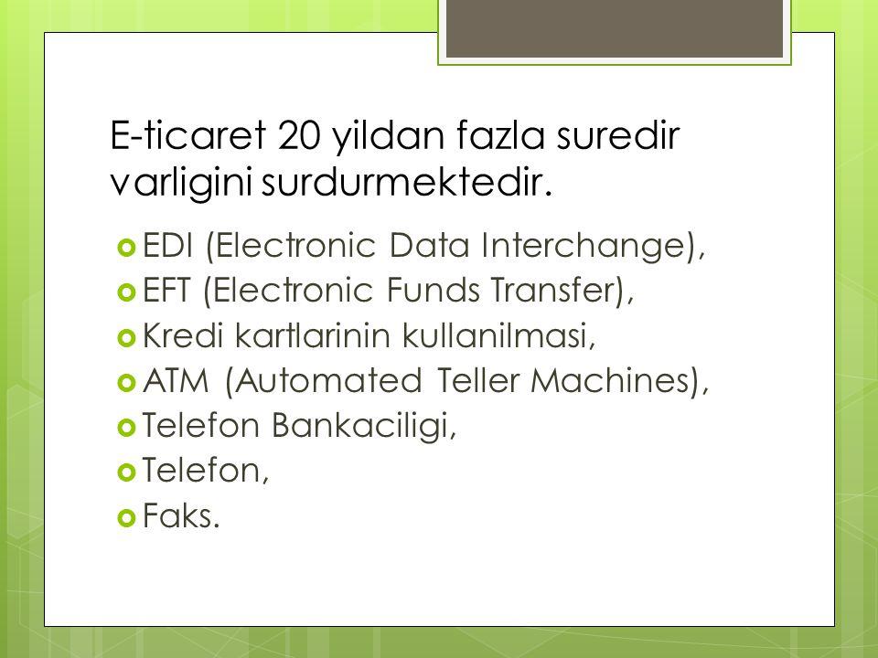 E-ticaret 20 yildan fazla suredir varligini surdurmektedir.  EDI (Electronic Data Interchange),  EFT (Electronic Funds Transfer),  Kredi kartlarini