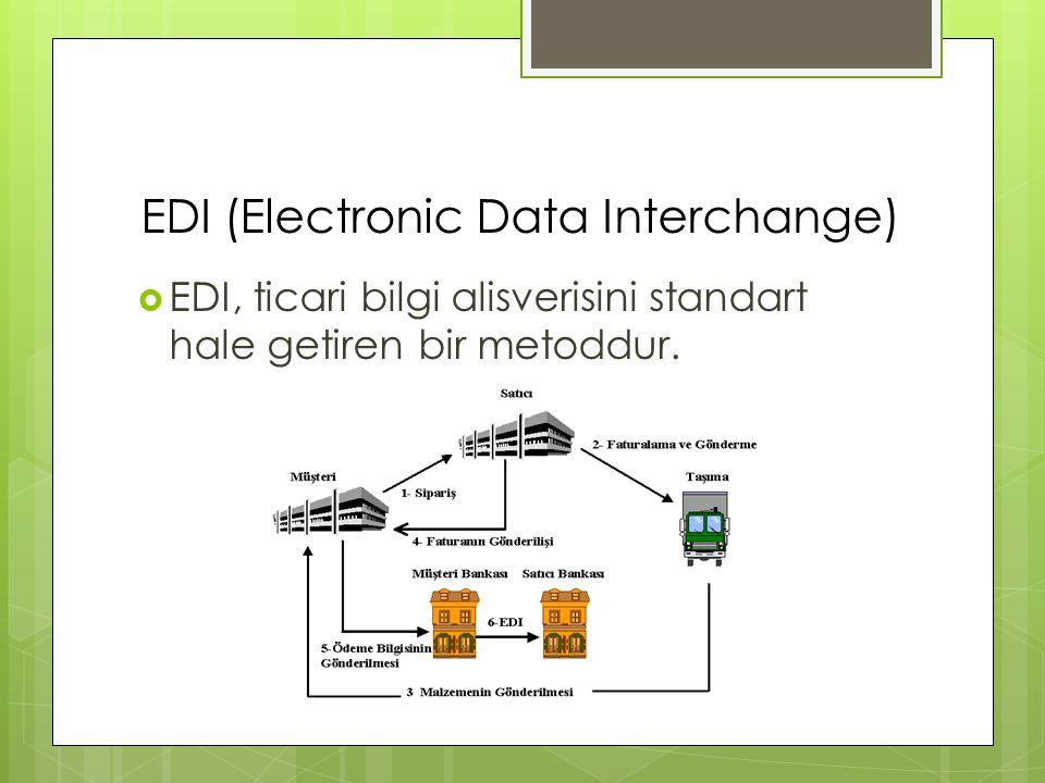 EDI (Electronic Data Interchange)  EDI, ticari bilgi alisverisini standart hale getiren bir metoddur.