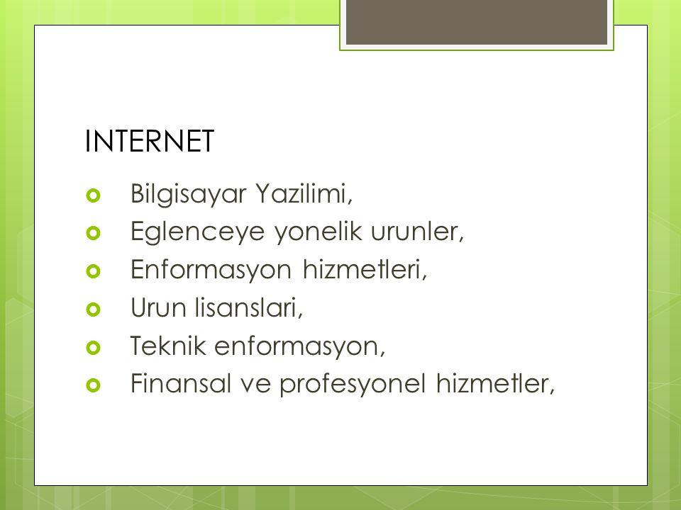 INTERNET  Bilgisayar Yazilimi,  Eglenceye yonelik urunler,  Enformasyon hizmetleri,  Urun lisanslari,  Teknik enformasyon,  Finansal ve profesyonel hizmetler,