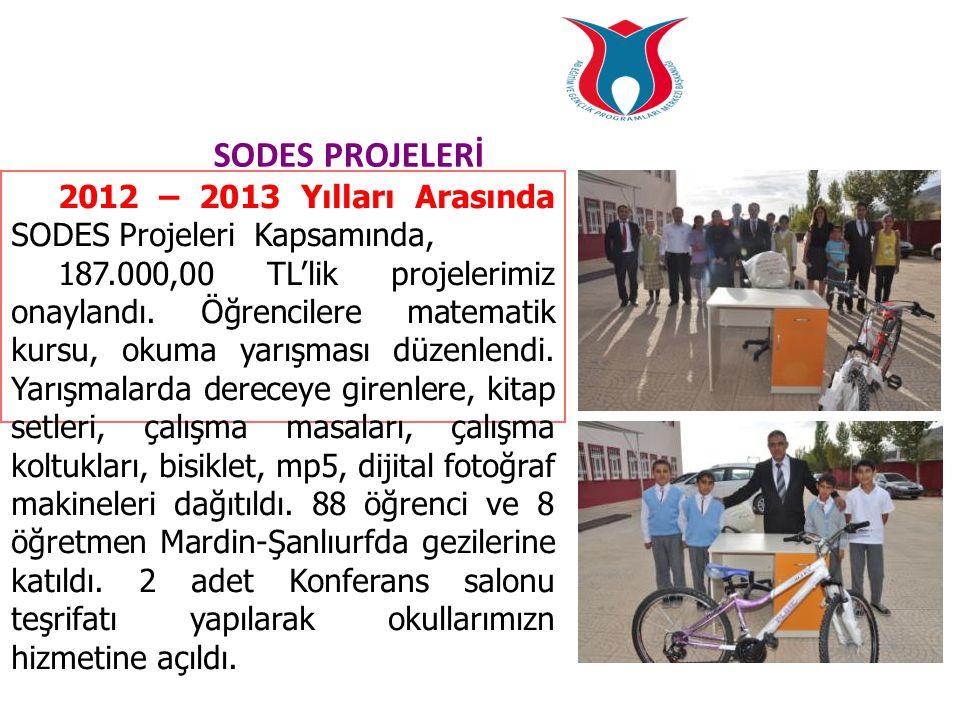 2012 – 2013 Yılları Arasında SODES Projeleri Kapsamında, 187.000,00 TL'lik projelerimiz onaylandı. Öğrencilere matematik kursu, okuma yarışması düzenl