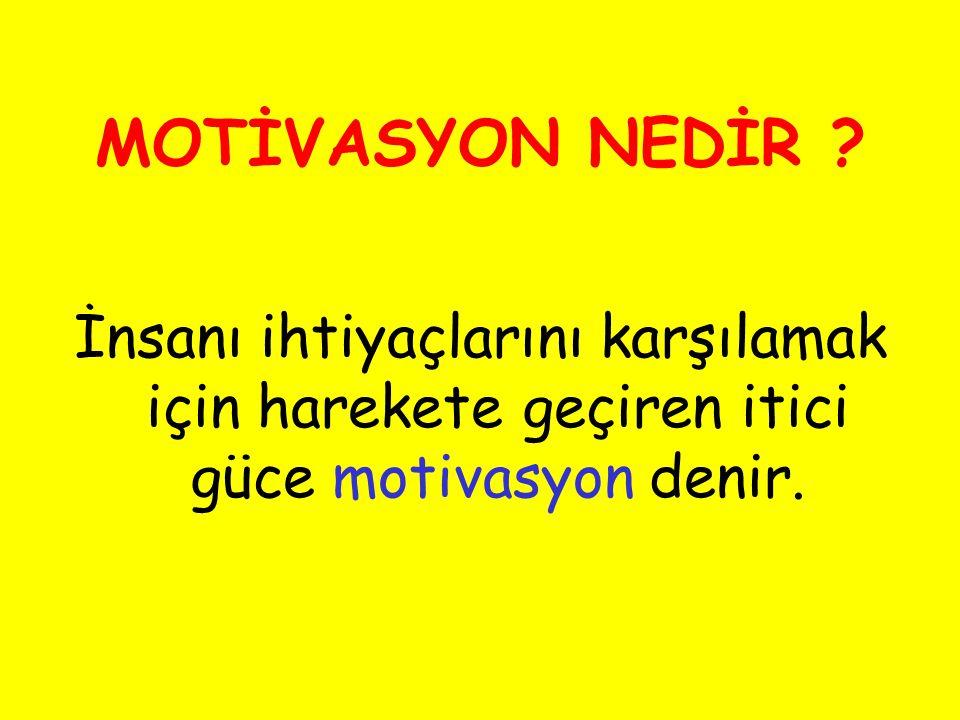 Hedef belirleme Plân yapma İyi bir ortam oluşturma Verimli çalışma yollarını öğrenme Motivasyonu sağlama EĞİTİMDE ETKİNLİK