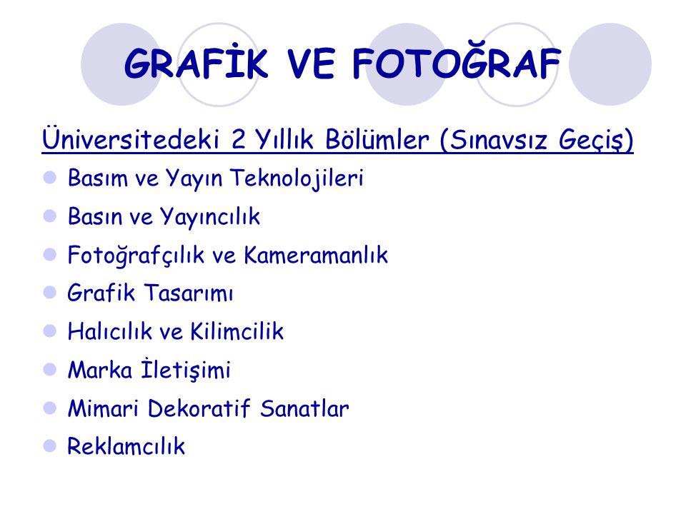 GRAFİK VE FOTOĞRAF Üniversitedeki 2 Yıllık Bölümler (Sınavsız Geçiş) Basım ve Yayın Teknolojileri Basın ve Yayıncılık Fotoğrafçılık ve Kameramanlık Gr