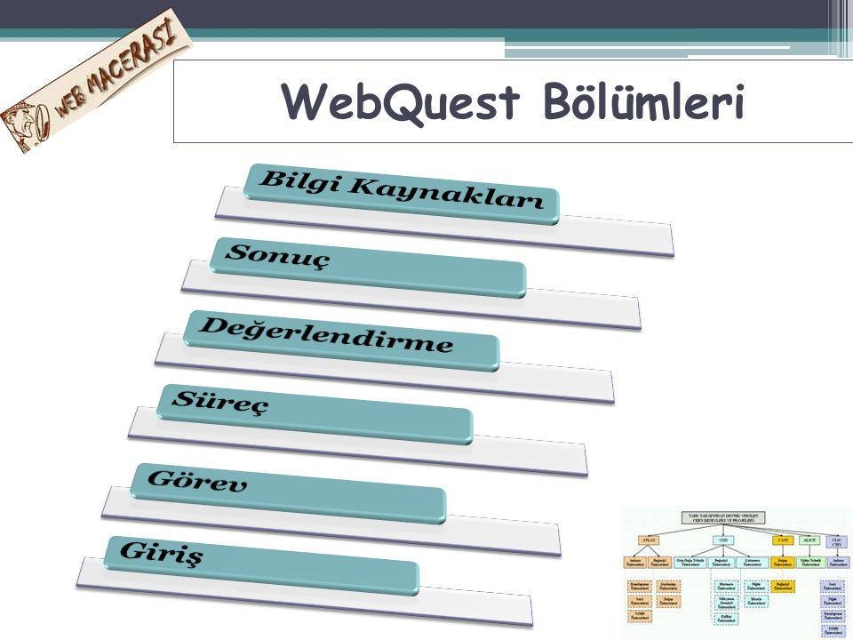 iv.Süreç ve Erişim: Webquestler önceki ve sonraki etkinliklere bağlantılar içermelidir.
