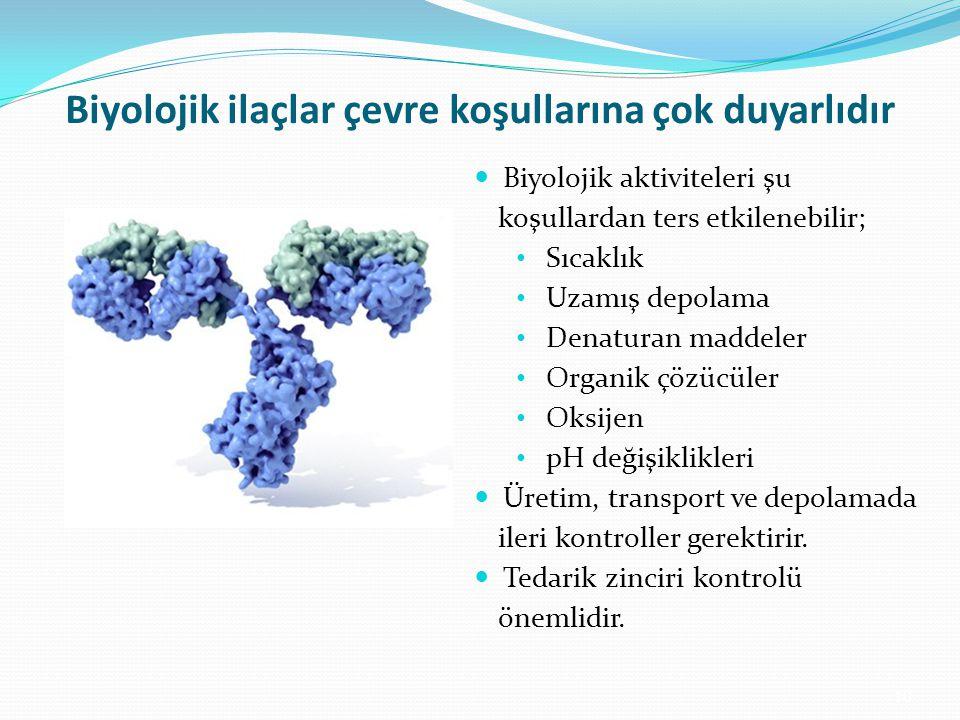 Biyolojik ilaçlar çevre koşullarına çok duyarlıdır Biyolojik aktiviteleri şu koşullardan ters etkilenebilir; Sıcaklık Uzamış depolama Denaturan maddel