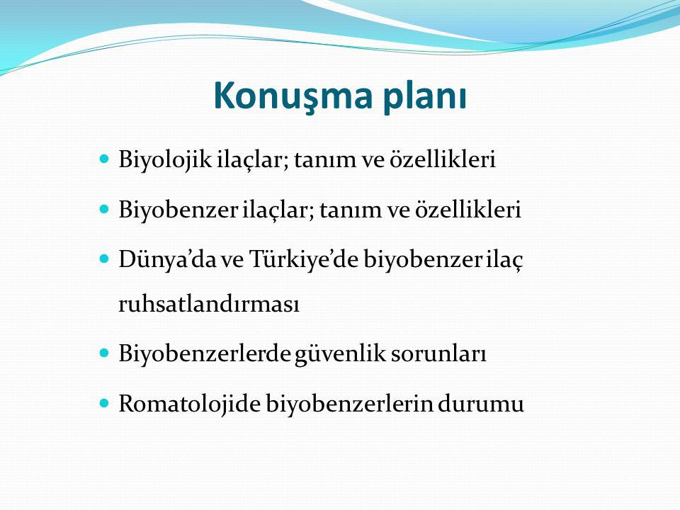 Konuşma planı Biyolojik ilaçlar; tanım ve özellikleri Biyobenzer ilaçlar; tanım ve özellikleri Dünya'da ve Türkiye'de biyobenzer ilaç ruhsatlandırması