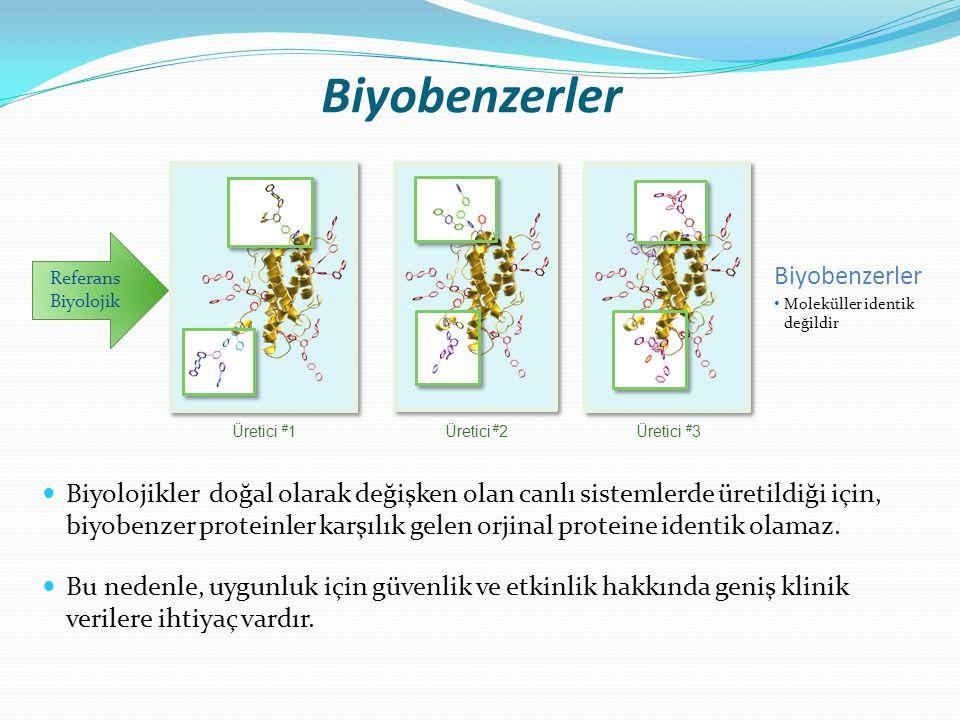 Biyobenzerler Biyolojikler doğal olarak değişken olan canlı sistemlerde üretildiği için, biyobenzer proteinler karşılık gelen orjinal proteine identik